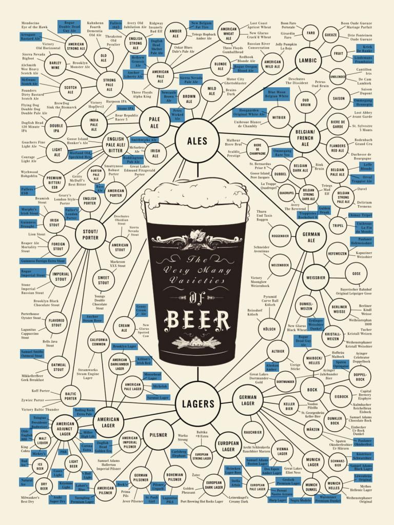 mmm-beer